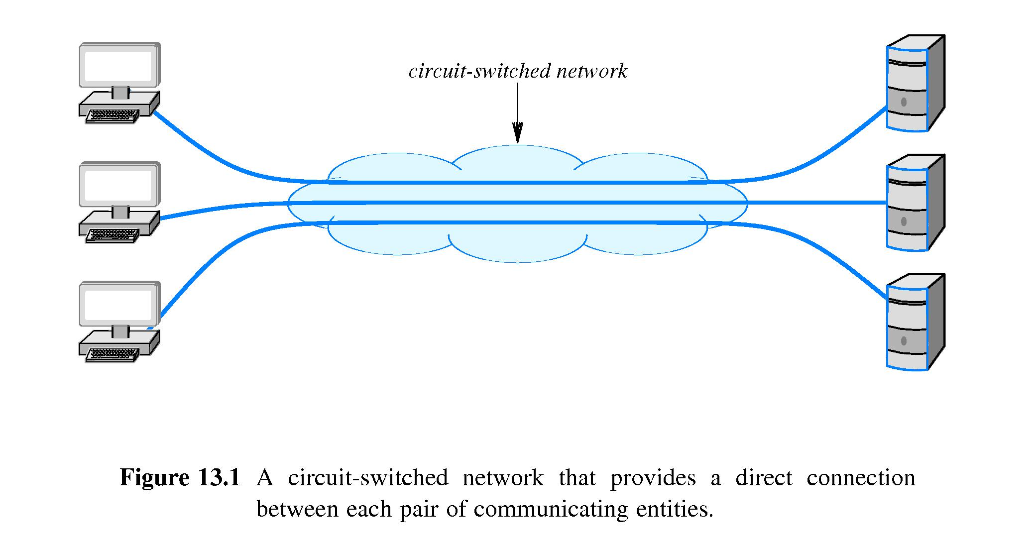 Chapter 13 local area networks packets frames and topologies notes on chapter thirteen local area networks packets frames and topologies publicscrutiny Choice Image